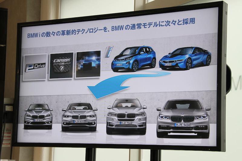 BMW i ブランドで培われた技術がBMWの通常モデルでも活かされている