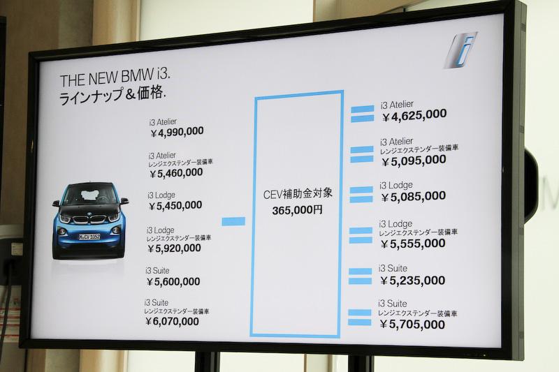新型i3は経済産業省が推進する「クリーンエネルギー自動車等導入促進対策費補助金」の対象モデルで、最大36万5000円の補助金を受給できる