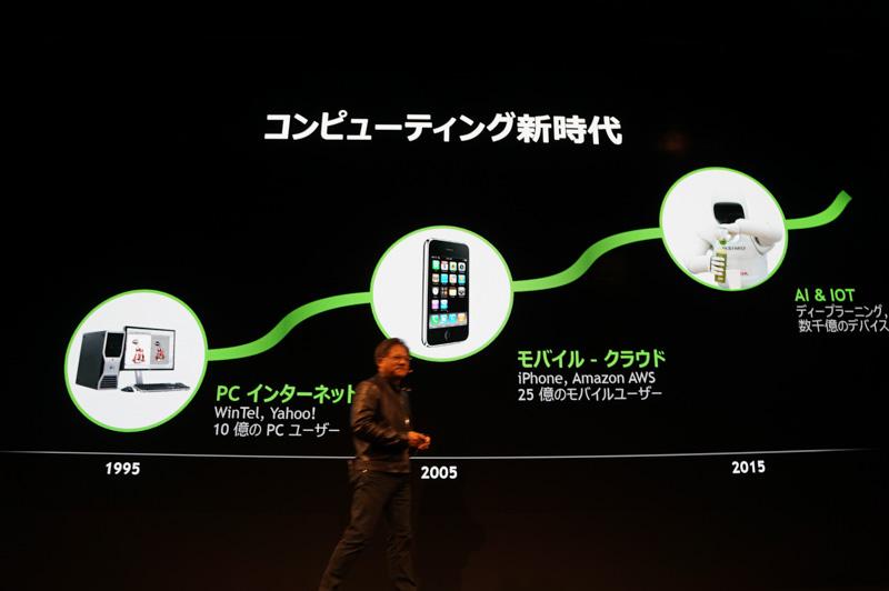 「PC/インターネットの時代」「モバイル/クラウドの時代」から「AI/IoTの時代」になりつつある