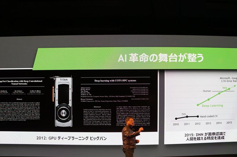 GPUコンピューティングがディープラーニングを加速している