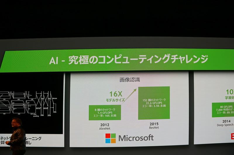 AIは学習しながら成長していくコンピュータ