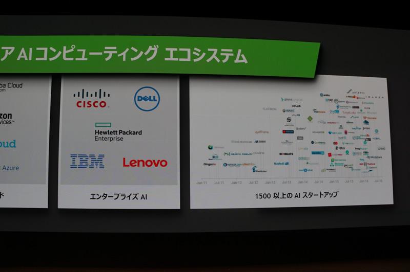 NVIDIAはディープラーニングを活用したAIのエコシステムをすでに構築している