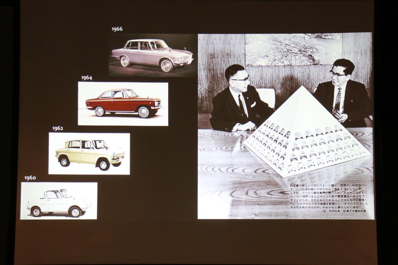 モータリゼーションは台数の多い軽自動車から、車格が上がっていくピラミッド構造になるとの考えから、マツダもまず軽自動車の開発に取り組み、大きなクルマの開発を手がけていった