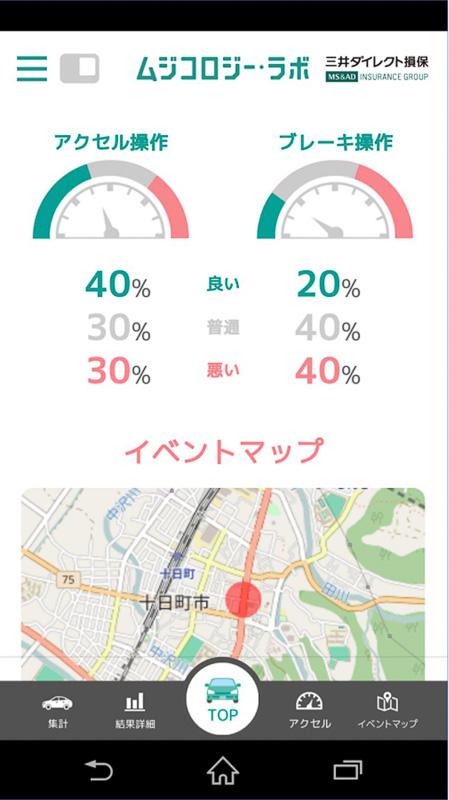 スマートフォンアプリ「ムジコロジー・ラボ」