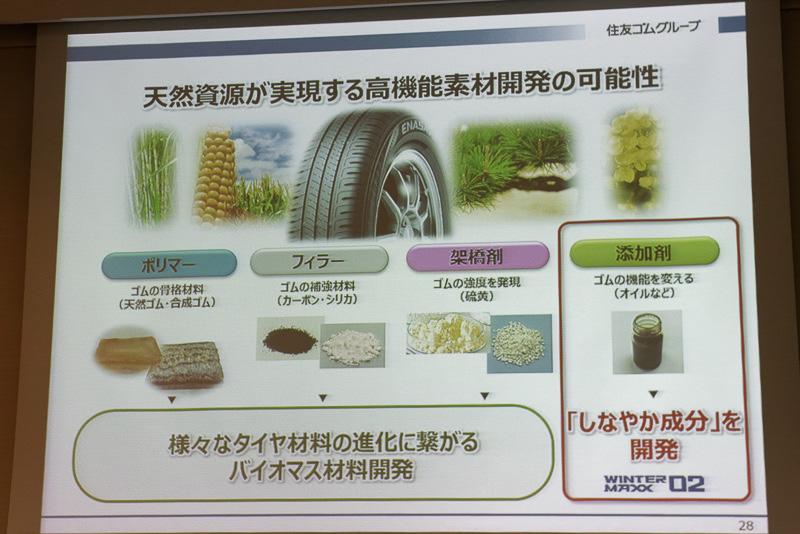 タイヤ材料のうち「添加剤」に注目して、新たな軟化剤を開発