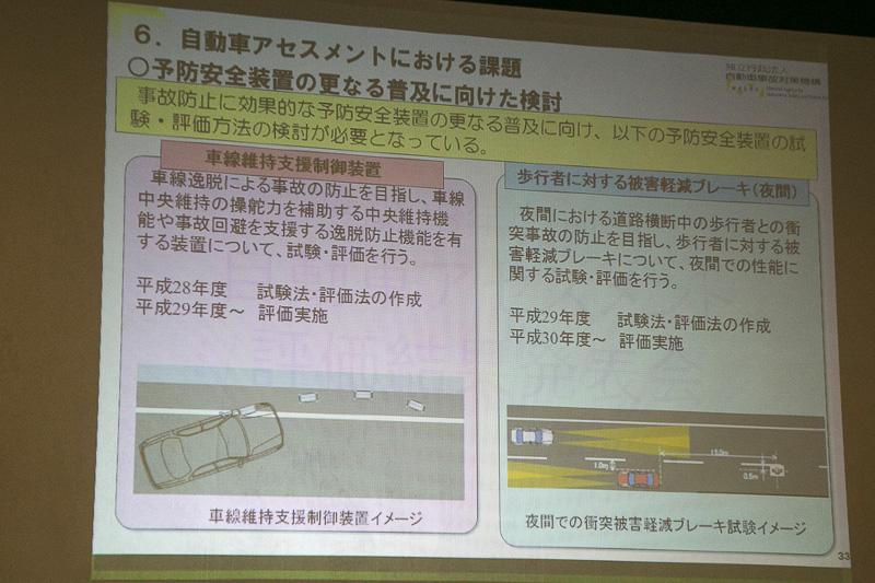 予防安全装置のさらなる普及に向けた検討について。ロードマップにもあるように夜間における歩行者に対応する被害低減ブレーキ、車線維持支援制御装置の評価が追加される