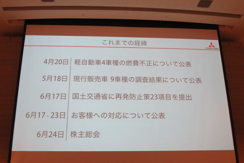 6月24日に開催された株主総会までの流れ