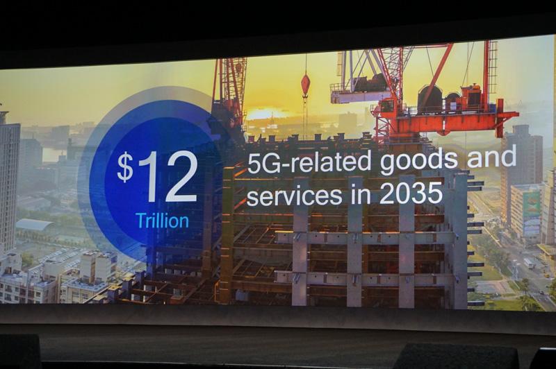 2035年までに5Gの経済的波及効果は12兆米ドルと試算