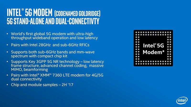 Gold Bridgeの説明(出典:Intel Corp.)