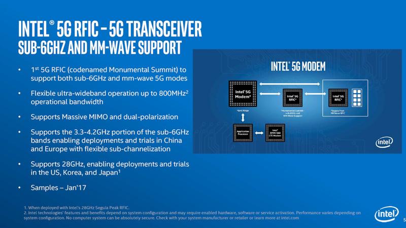 Monumental Summitの説明(出典:Intel Corp.)