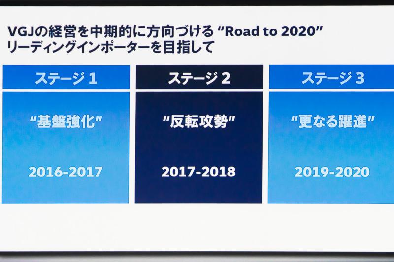 日本における「Road to 2020」での3つのステージ。2017年は攻勢の年