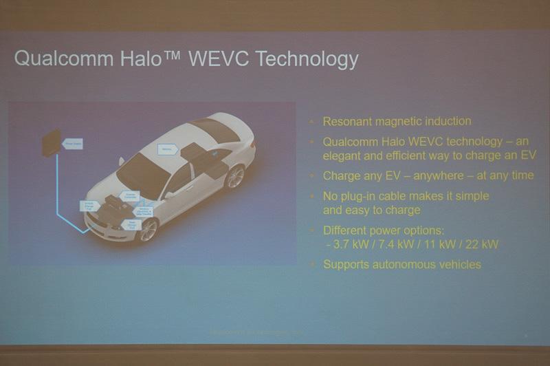 Qualcomm Haloの特徴