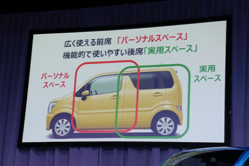 ボディを前席側の「パーソナルスペース」、後席側の「実用スペース」に分けつつ、それぞれが溶け込むようなデザインにすることで新しさを表現する