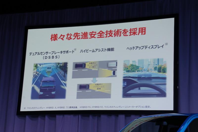 新型「スイフト」でも採用されたデュアルセンサーブレーキサポート(DSBS)やハイビームアシストなどのほか、軽自動車として初めてヘッドアップディスプレイを装備する