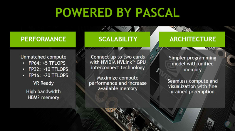 PascalアーキテクチャのGP100の特徴(出典:NVIDIA)