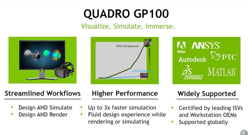 Quadro GP100の特徴、もちろんISV認証も取得されている(出典:NVIDIA)