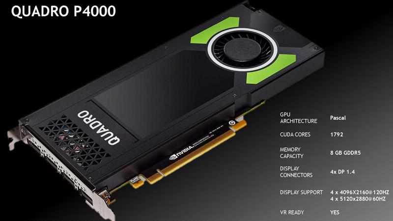 Quadro P4000(出典:NVIDIA)