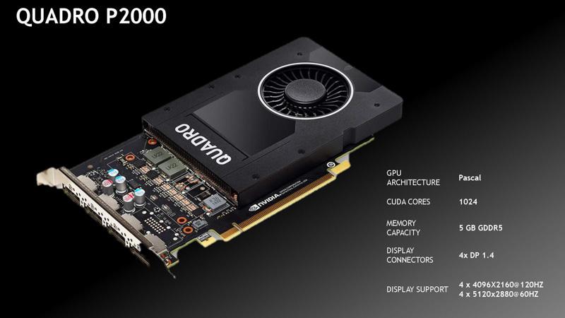 Quadro P2000(出典:NVIDIA)