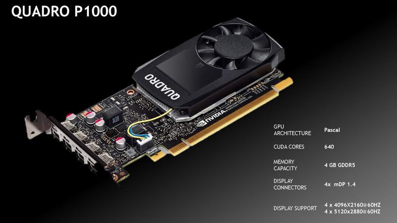 Quadro P1000(出典:NVIDIA)