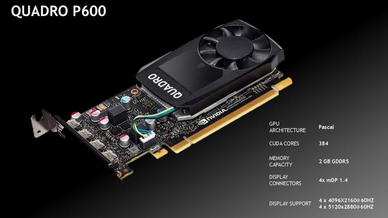 Quadro P600(出典:NVIDIA)