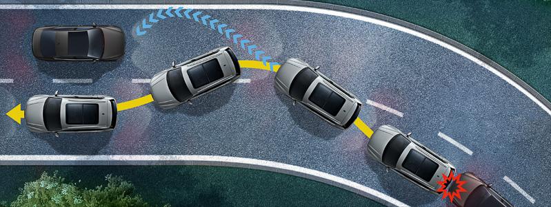 車線からの逸脱を抑制する「レーンキープアシスト」(左)、エアバッグの作動後に自動的にブレーキを効かせて車速を低下させる「ポストコリジョンブレーキ」(右)などの先進安全装備を用意している