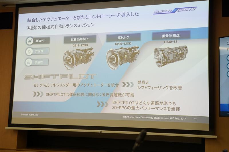 用途に合わせて3タイプを設定。自動運転に向けてシフトの制御ができないMTモデルを廃止して全モデルでAMTを採用した