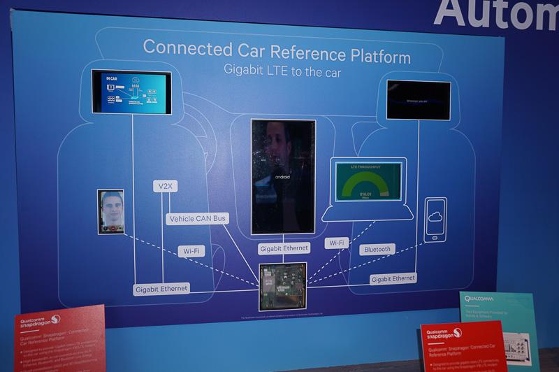 Snapdragon 820Aのリファレンスデザイン、Group PSAの次世代IVIで採用予定