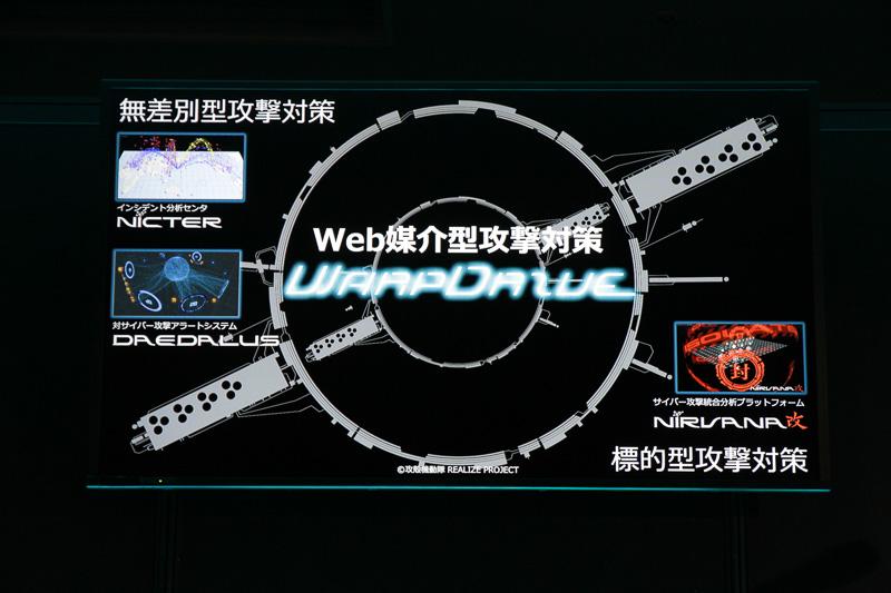 電脳空間における「タチコマ REALIZE PROJECT」である「WARPDRIVE(Web-based Attack Response with Practical and Deployable Reseach InitiatiVE)」