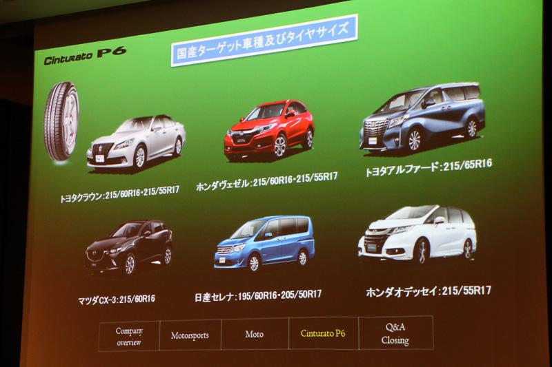2014年~2016年の国産車の車名別新車販売台数。チントゥラート P6は表に名を連ねるモデルの多くに装着可能となっており、幅広いユーザーをターゲットにする製品であるとの分析