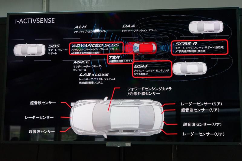 最新のマツダ車が備えている先進安全技術「i-ACTIVSENSE」