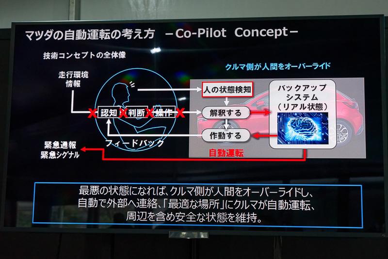 Co-Pilot Conceptでは、ドライバーが正常に運転できなくなったときに、クルマ側が運転を担当する