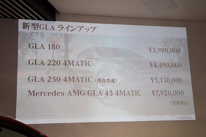 新型GLAの価格一覧。エントリーモデルのGLA 180は400万円を切る398万円。新投入のGLA 220 4MATICは449万円