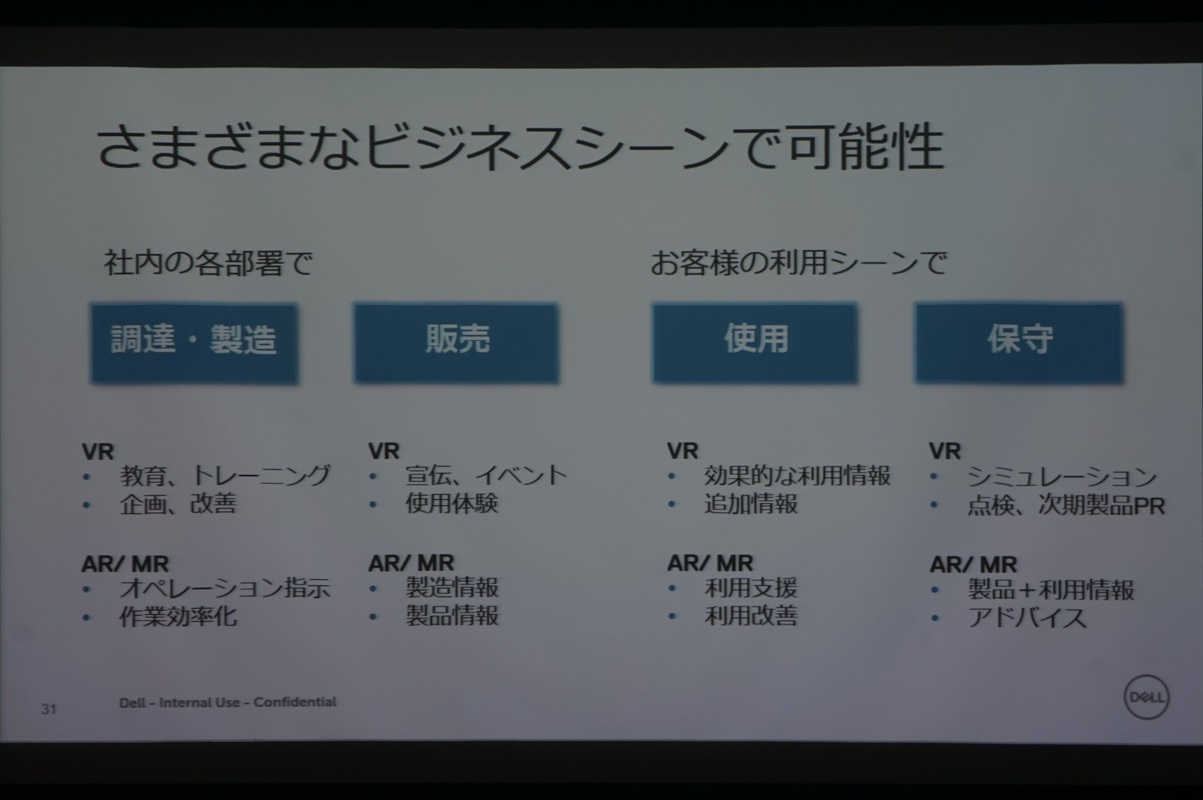 黒田氏のスライド