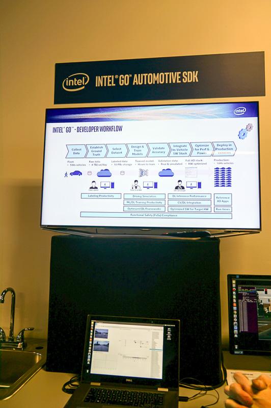 Intel GO Automotive SDKのデモ