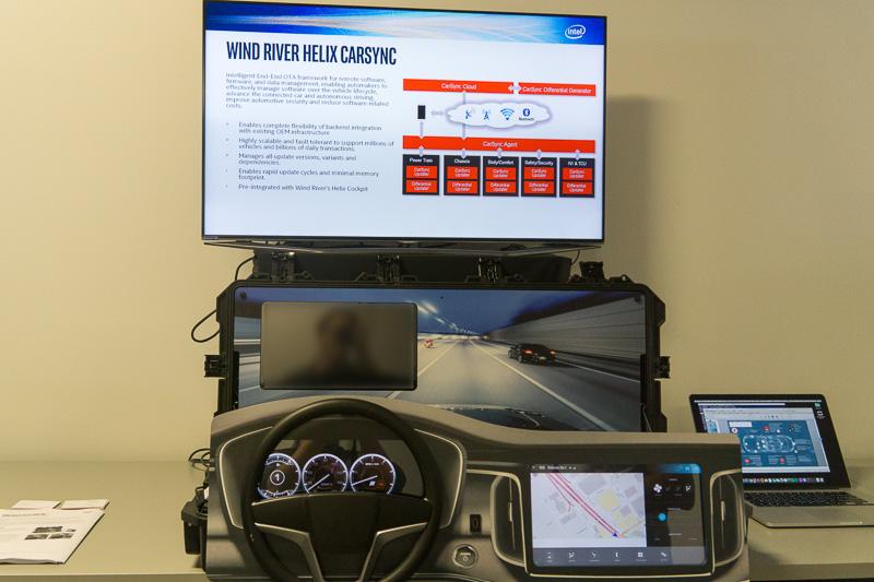 Intelの子会社WindRiverが提供するIVIやメーターなどのソフトウェア開発キット
