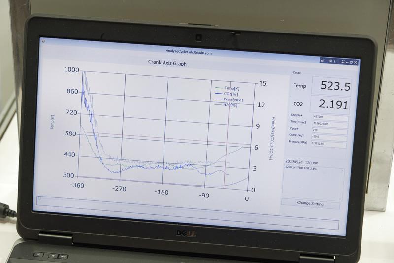吸気、圧縮、点火という燃焼前の工程におけるエンジン内の状況を知ることが可能。これにより、点火直前にエンジン内にどれくらい不燃焼ガスが含まれているかを確認でき、効率的な燃焼の手法を検討できる