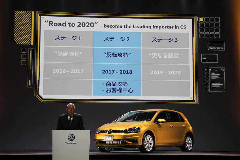 中期戦略「Road to 2020」について