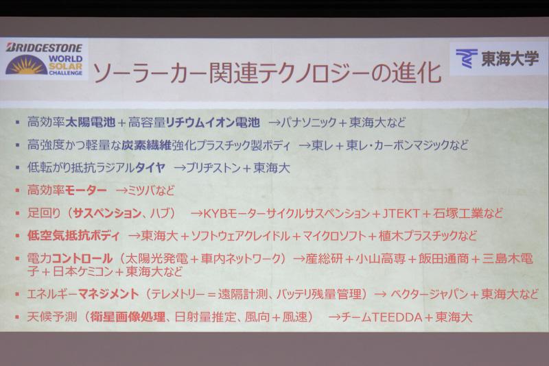 多数の企業の協力によりTokai Challengerができあがっている