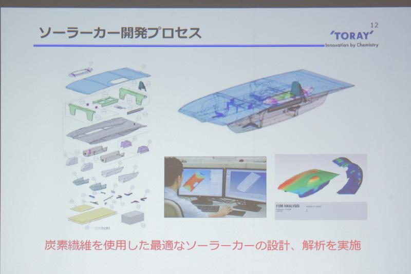 Tokai Challengerのボディは多数のパーツに分かれている