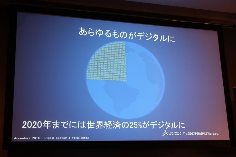 「2020年までに世界経済の25%がデジタル化される」というエコノミストの試算