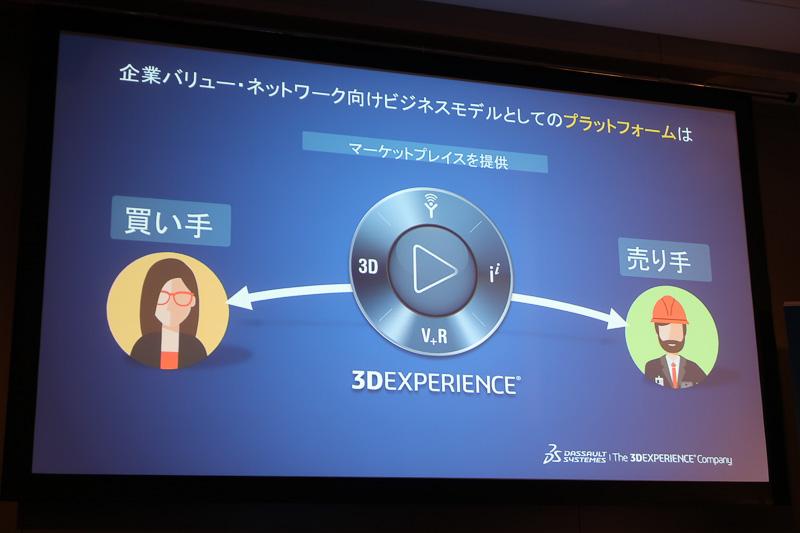 3DEXPERIENCEのマーケットプレイスで売り手と買い手を繋ぐ「3Dプリンティングバリューネットワーク」を9月にスタートする