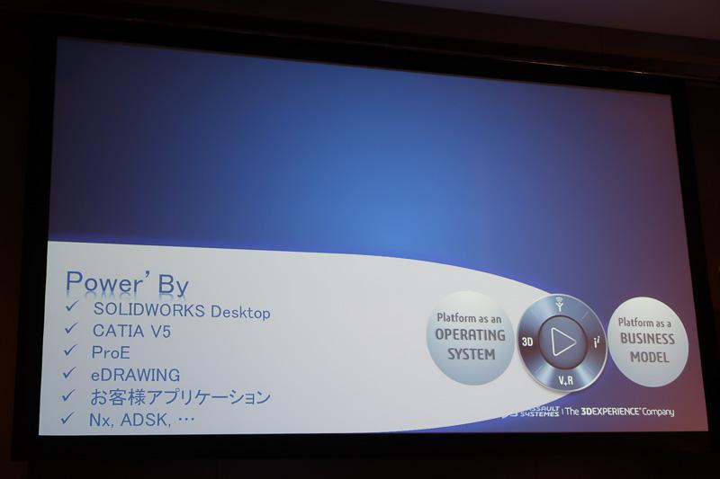 「3Dプリンティングバリューネットワーク」では「ソリッドワークス デスクトップ」「CATIA V5」などのダッソー・システムズが手がけるデータだけでなく、ユーザーが使っている多彩なソフトウェアに対応