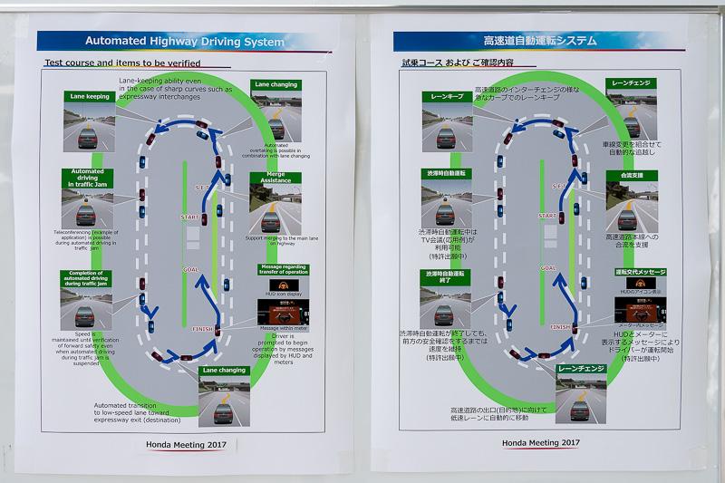 高速周回路の走行イメージ