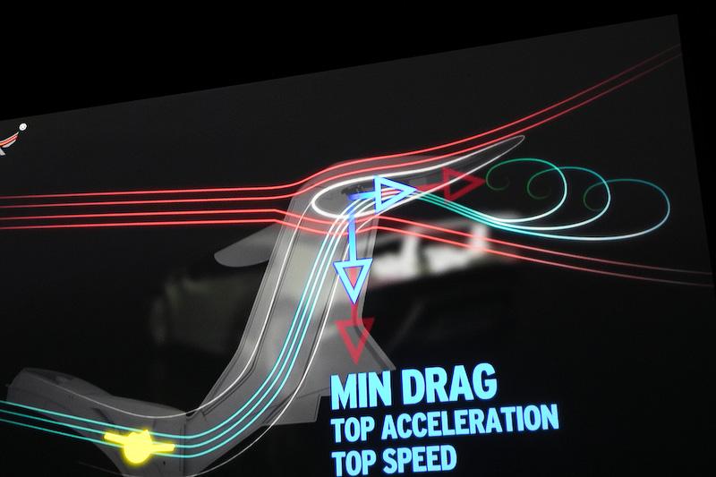 リアウイングの働きについてのスライド。ウイング内のダクトを通った空気はウイング下面のスリットから排出されるときにウイングの空気の流れを変化させてドラッグを軽減する