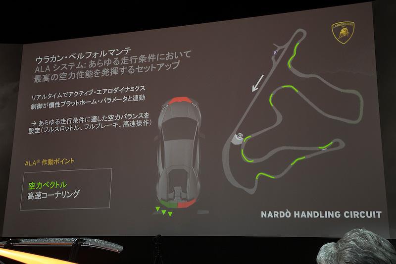 右コーナーを曲がるときは、左のシステムを開くことで右側のみダウンフォースを効かせる