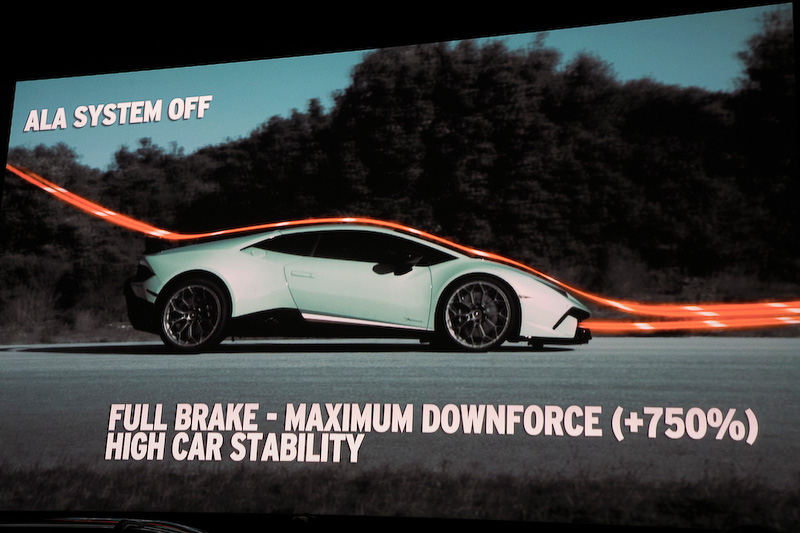 ダウンフォースが欲しいブレーキング時はALAがOFFになり、強いダウンフォースを得る