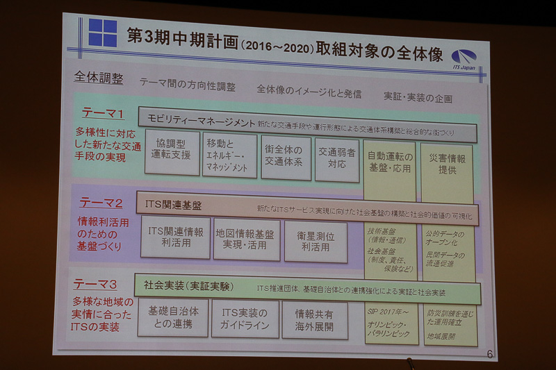 第3期中期計画では3つのテーマに分け、具体的な取り組みを行なっていく