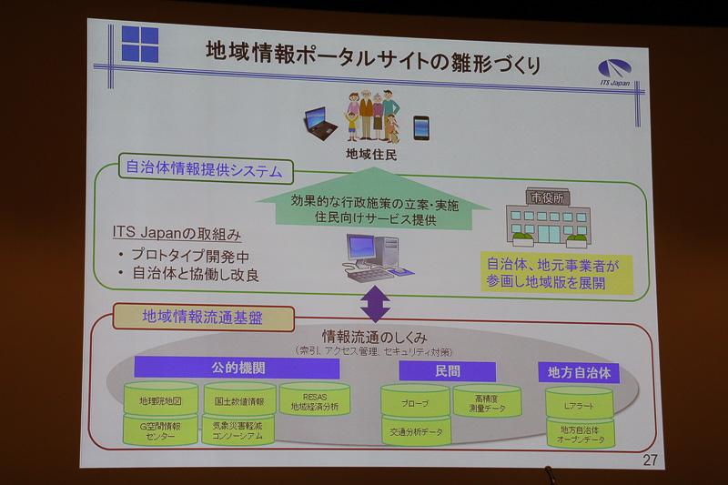 2016年度の具体的な活動成果として紹介された「地域情報ポータルサイト」の整備。東日本大震災でITS Japanが会員各社からの情報提供を受けて作成した「通行実績情報」が有効活用されたことを受け、さらなる防災・減災に利用できるよう、各地の基礎自治体が必要な情報をワンストップで手に入れられるサイトの作成が提起され、これが地域情報ポータルサイトとして運用が開始された