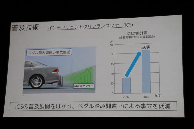 Lexus Safety System+Aでは従来技術をさらに進化させた