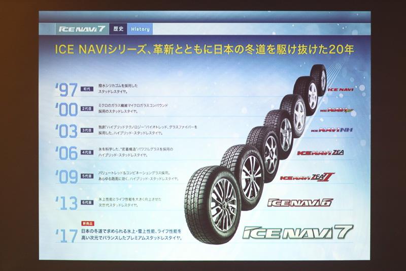 2013年発売のICE NAVI 6の後継となるICE NAVIシリーズの最新モデルがICE NAVI 7